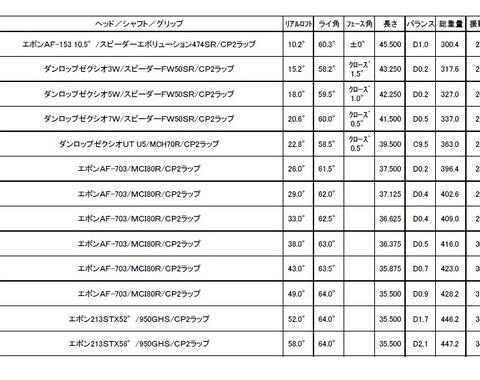 T・S様MCI80Rセッティングサムネイル