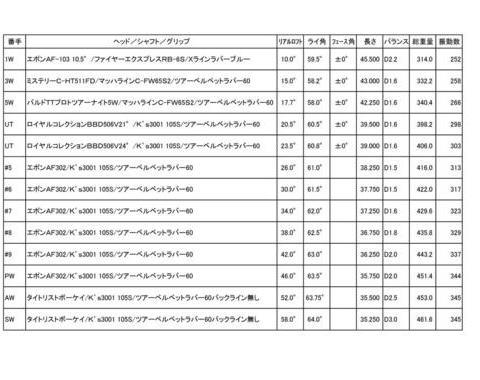 K.Y様K's3001 105セッテイングサムネイル